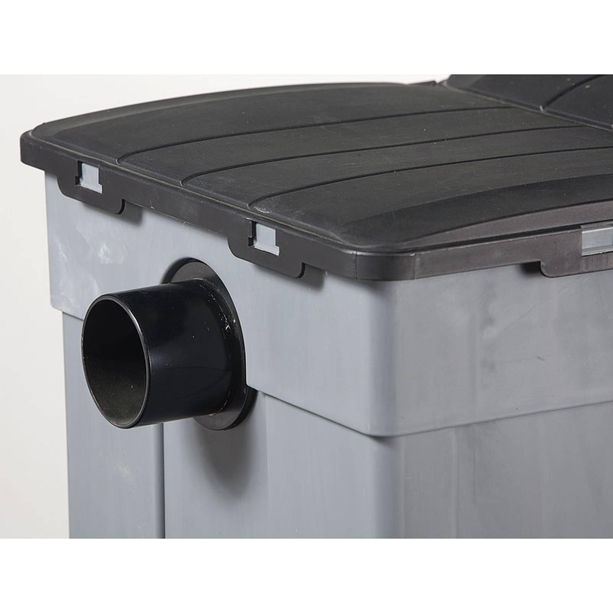 Durchlauffilter-Set inkl. 24W UVC