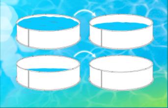 vier Pools mit unterschiedlichen Wasserständen