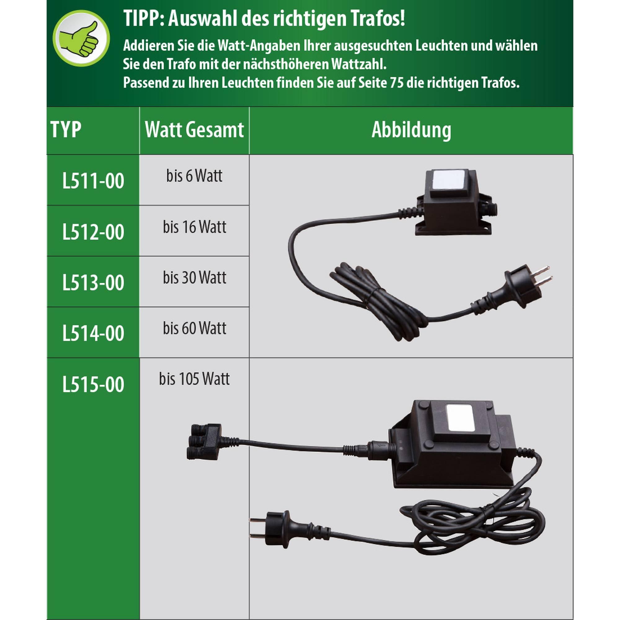 Heissner L414-00 LED Smart Light Spot 4 Watt schwarz